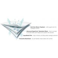 Medline Ultrasorbs® Air-Permeable Premium Drypads